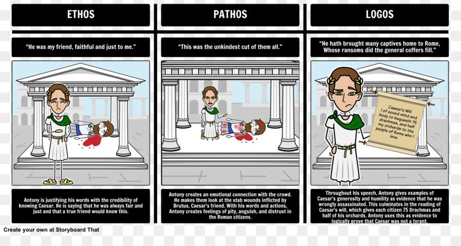 Julius Caesar Ethos Pathos Logos Modes of persuasion - motivate
