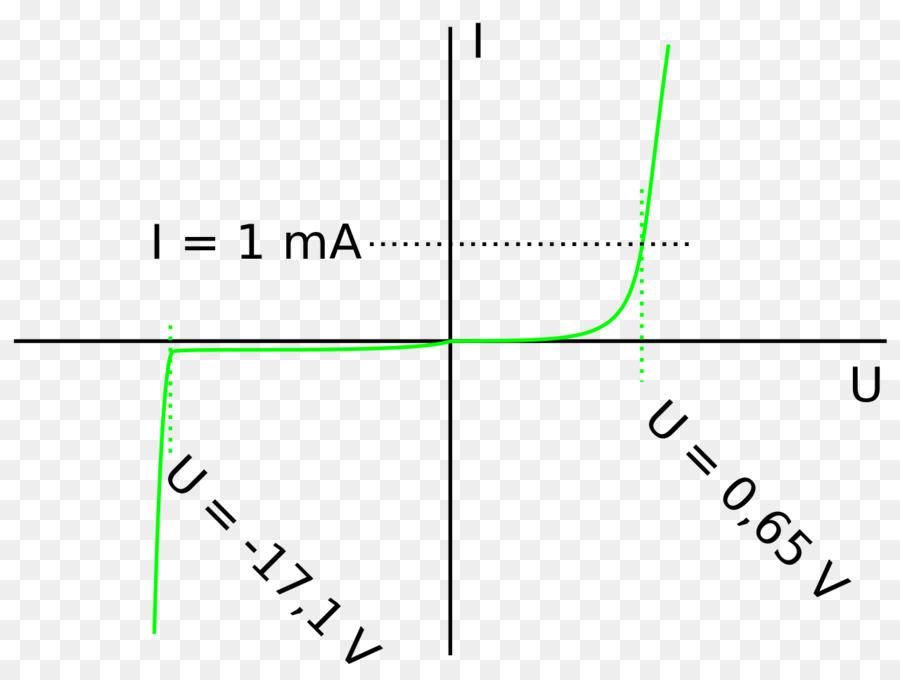 Zener diode Voltage Zener effect Electronic symbol - characteristic