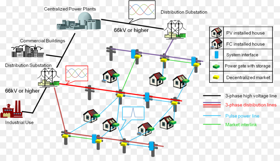 Industrial Commercial Building Wiring Diagram Wiring Schematic Diagram