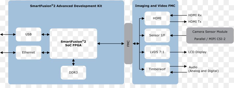 Circuit Block Diagram Software Wiring Diagram 2019