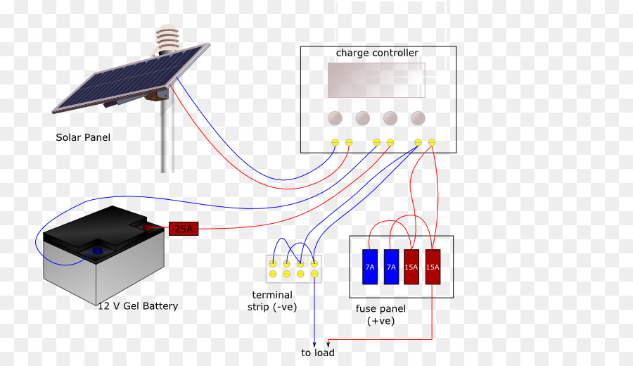 Battery charger System Solar Panels Wiring diagram Solar power