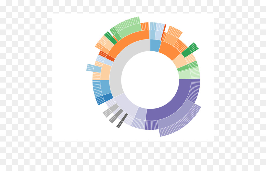 D3js Data visualization AngularJS JavaScript - chart model png