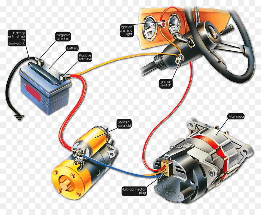 Mitsubishi Ignition Wiring Wiring Diagrams
