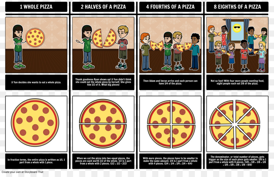 Pizza Fractions Fraction Chart Mathematics - business explain png