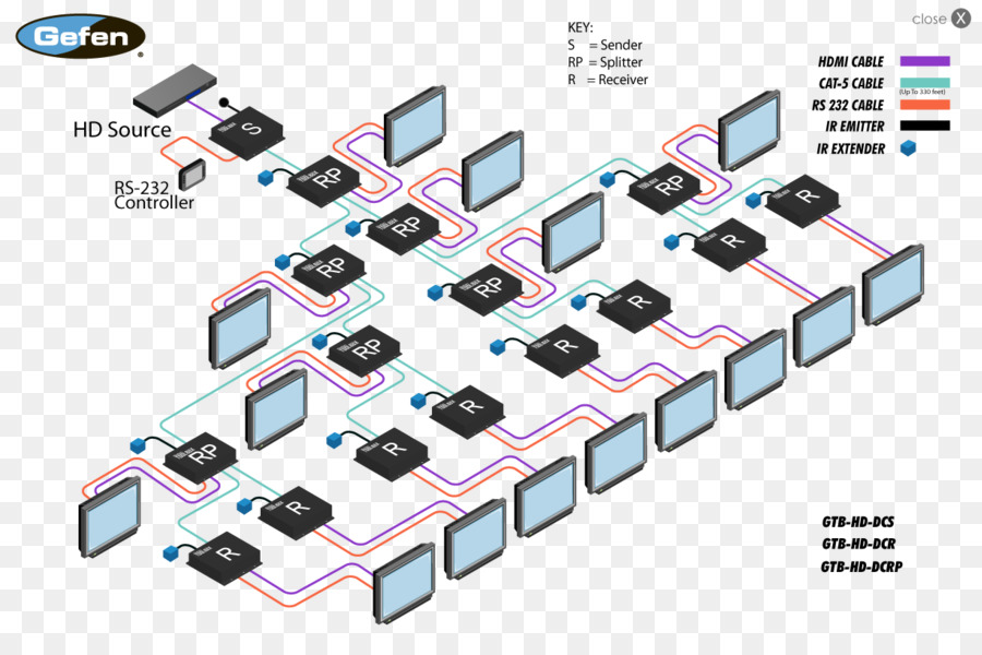 Daisy chain Category 5 cable HDMI Wiring diagram Electrical Wires