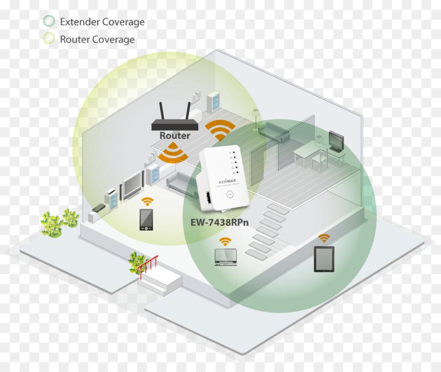 Wireless repeater Wi-Fi Wireless Access Points Wireless bridge