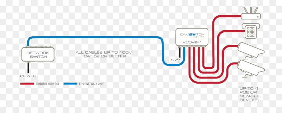 Power over Ethernet IP camera Category 5 cable Wiring diagram