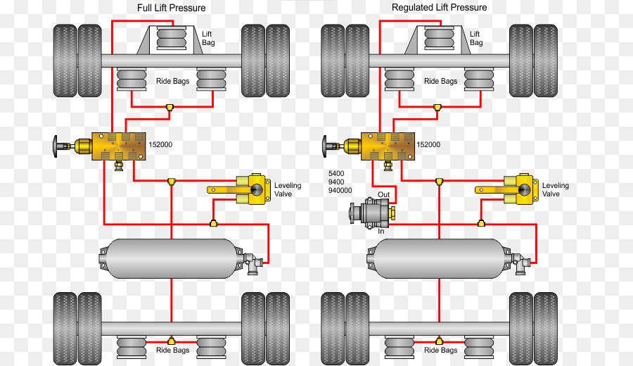 Car Axle Air suspension Truck - car png download - 749*519 - Free