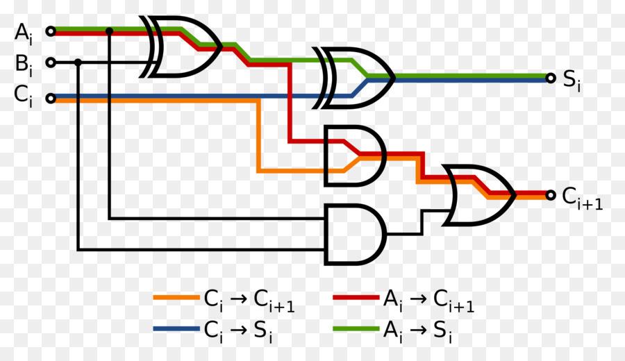 Propagation delay Carry-lookahead adder Logic gate Wiring diagram