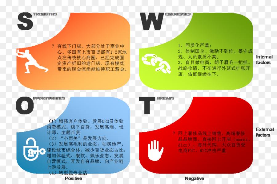 SWOT analysis Management Microsoft PowerPoint Presentation Ppt - PPT
