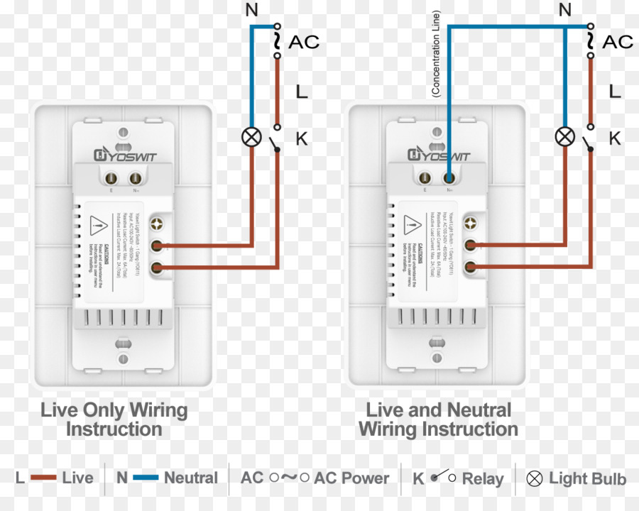 Electrical Wires  Cable Wiring diagram Home wiring Electrical