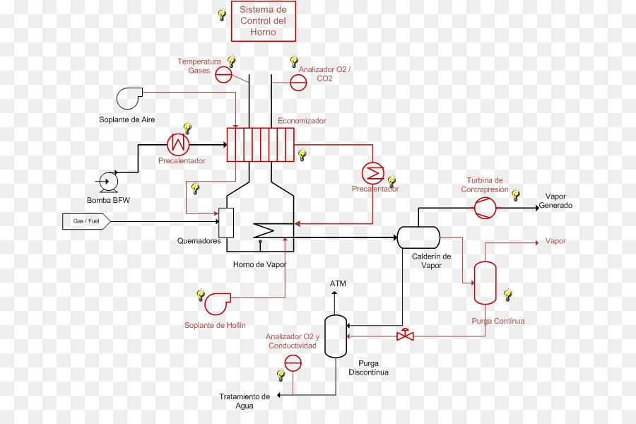 Boiler Water vapor Vapor pressure Condensation - vapor png download