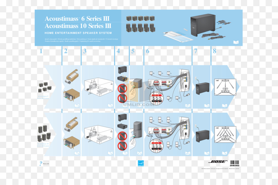 Wiring diagram Bose Acoustimass 10 Series V Electrical Wires  Cable