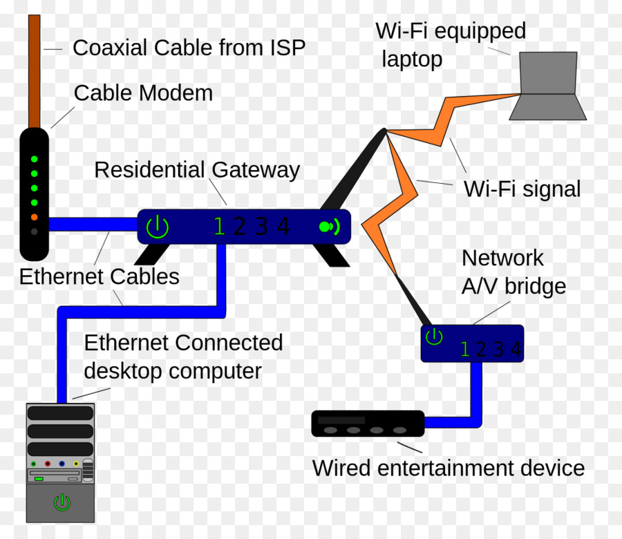 Home network Computer network Local area network Wiring diagram