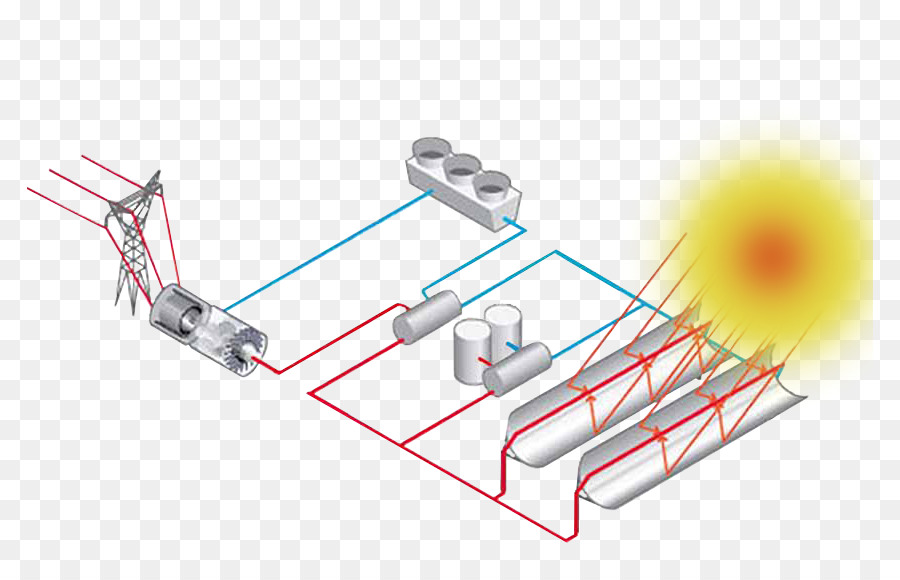 Concentrated solar power Solar thermal energy Photovoltaic power - solar thermal energy