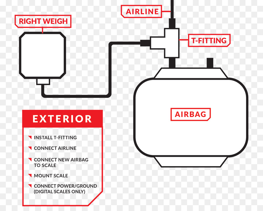 2004 Sebring Air Bag Schematic electrical wiring diagrams