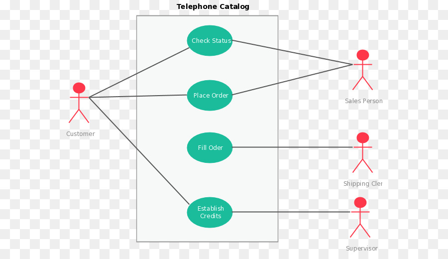 Use case diagram UML distilled Unified Modeling Language - actor png