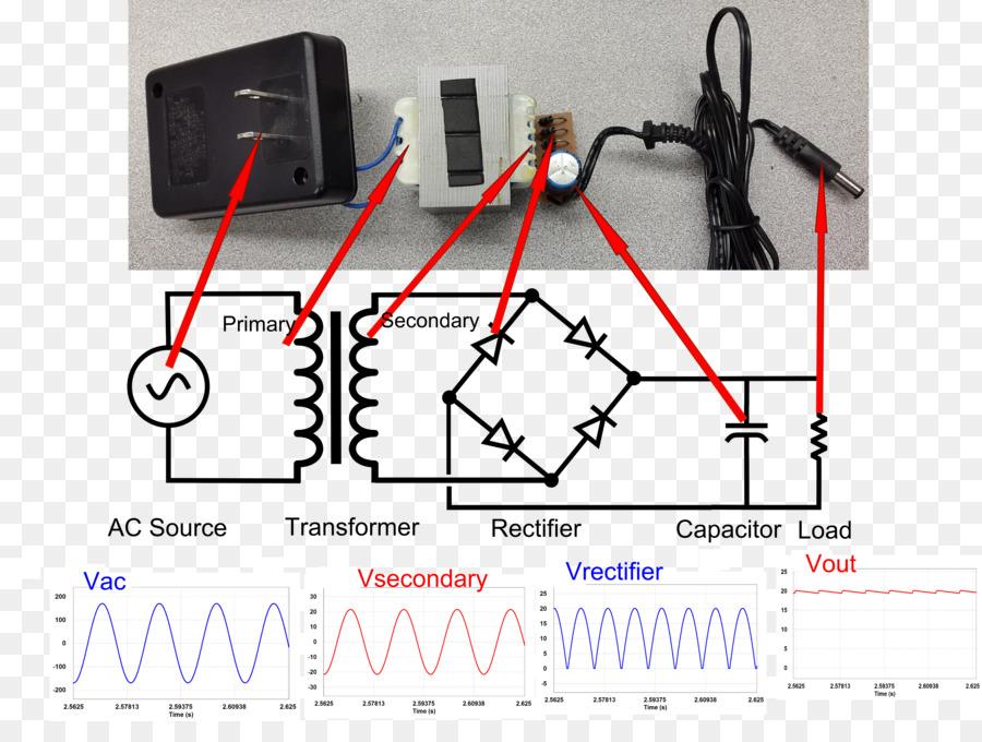 Wiring Ac Dc Wiring Diagram