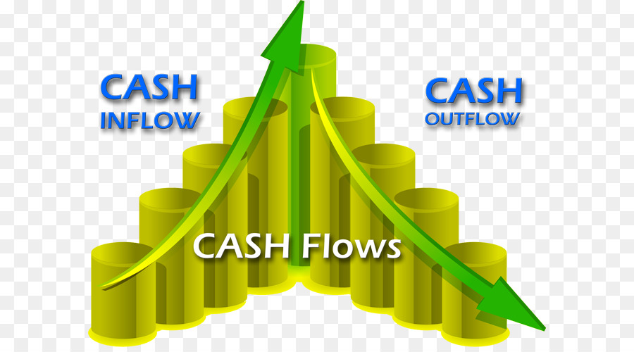 Cash flow statement Cash flow forecasting Business - Cash Flow png
