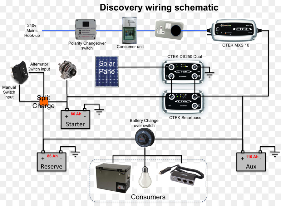 Ds 250 Wiring Diagram Wiring Diagram