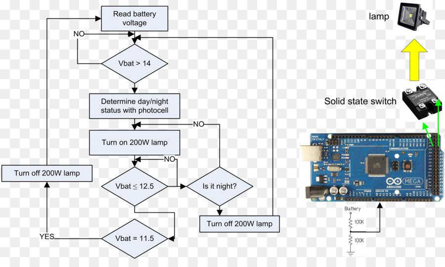 Block diagram Arduino System Electronics - kopiah png download