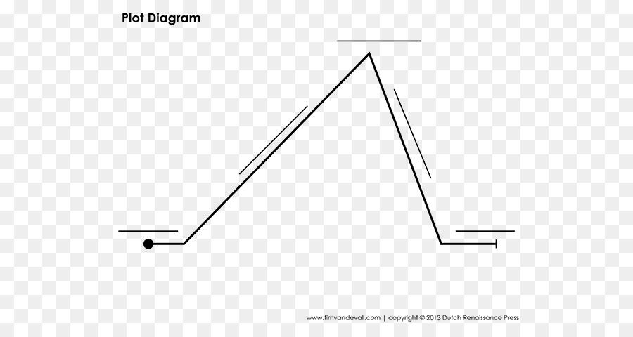 Diagram Worksheet Plot Short story Chart - plot png download - 600