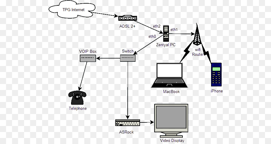 Gateway Wiring Diagram Download Wiring Diagram