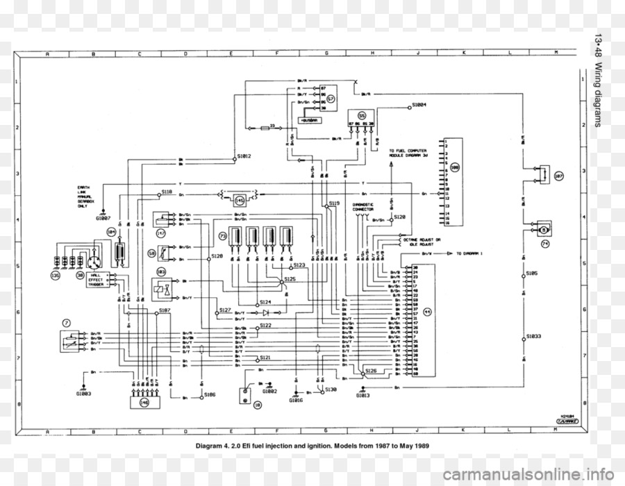 Ford Sierra Ford Escort Floor plan Wiring diagram - ford png