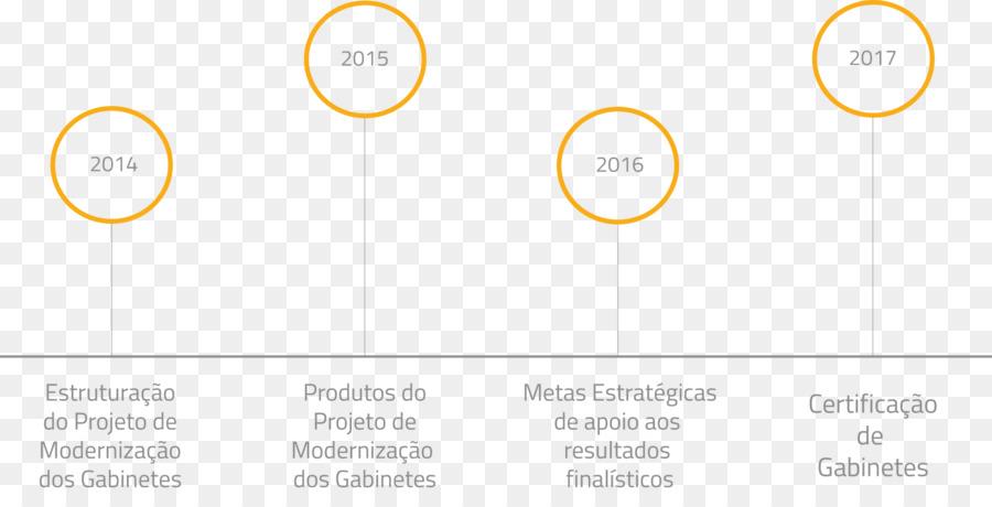 Timeline Organization - linha do tempo png download - 1721*856