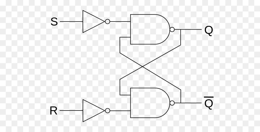 Flip-flop NAND gate Logic gate Truth table NOR gate - circuit