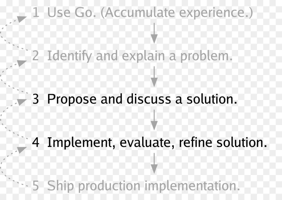 Go Programming language Concurrent computing - Golang png download
