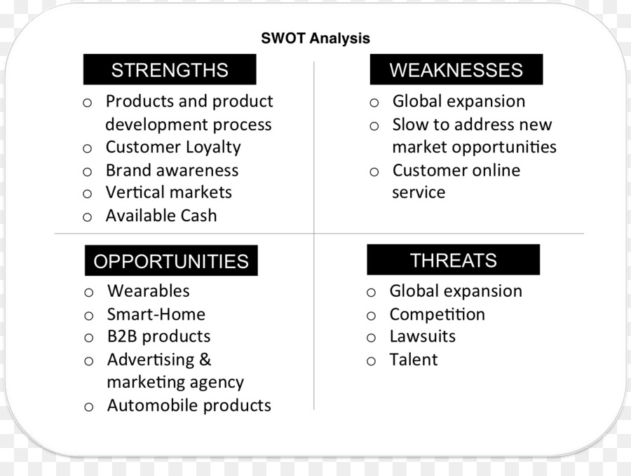 SWOT analysis Business plan Planning - Business png download - 1238