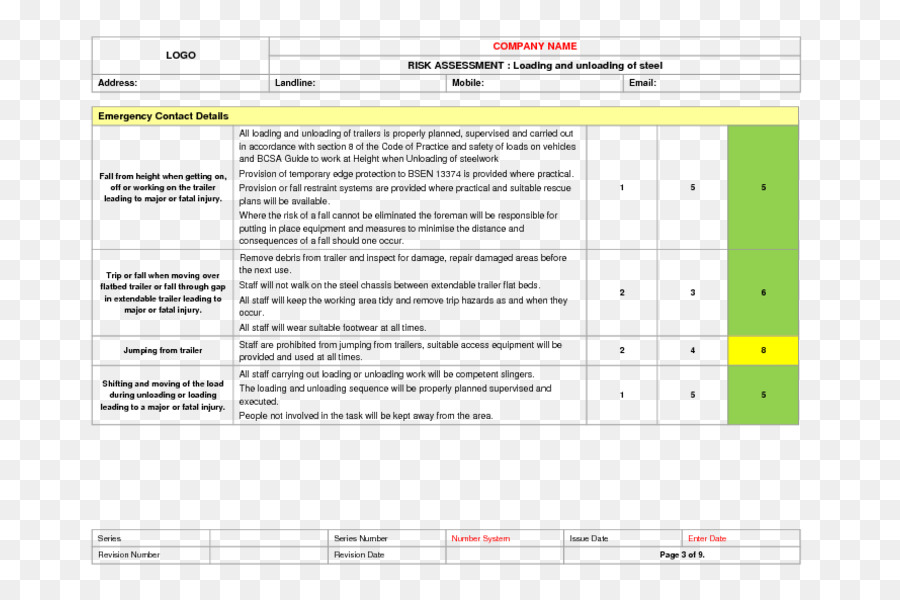 Risk assessment Template Commercial cleaning Project - Hazard