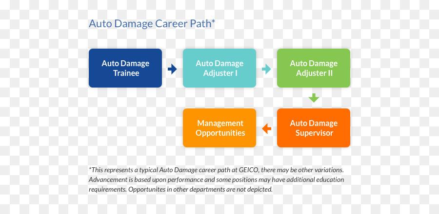 Customer service representative Career - career path png download