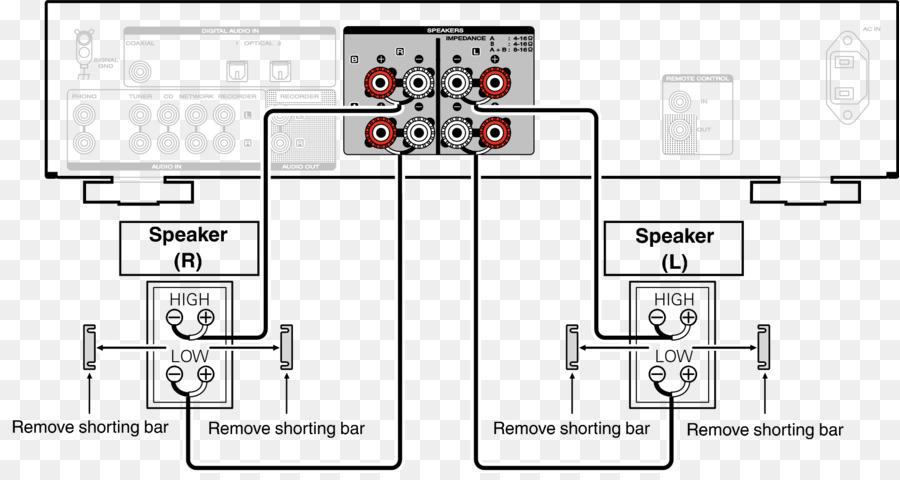 speaker setup with biwiring