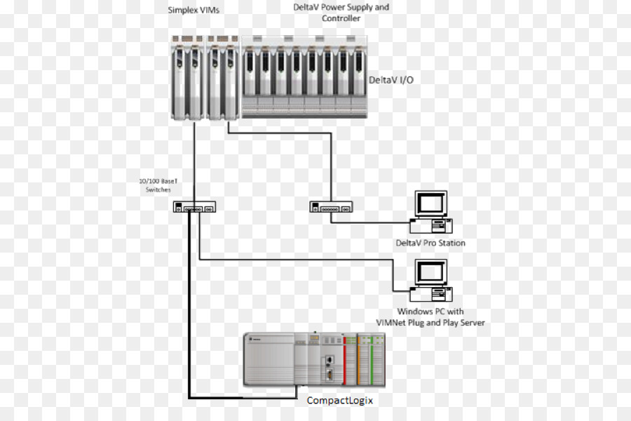 Allen-Bradley Wiring diagram Drawing Rockwell Automation - design