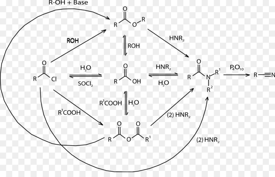 Dicarboxylic acid Carboxyl group Hydrogen chloride - acid rain