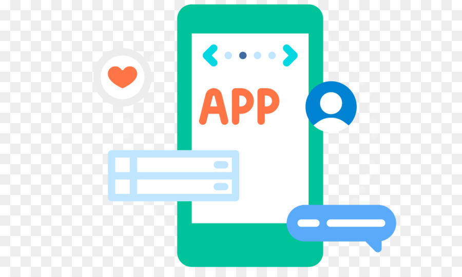 Mobile app development Business plan - Business png download - 1000