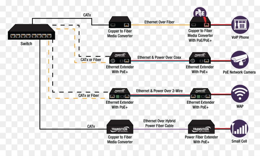 Power Over Ethernet Schematic Free Image About Wiring Diagram And
