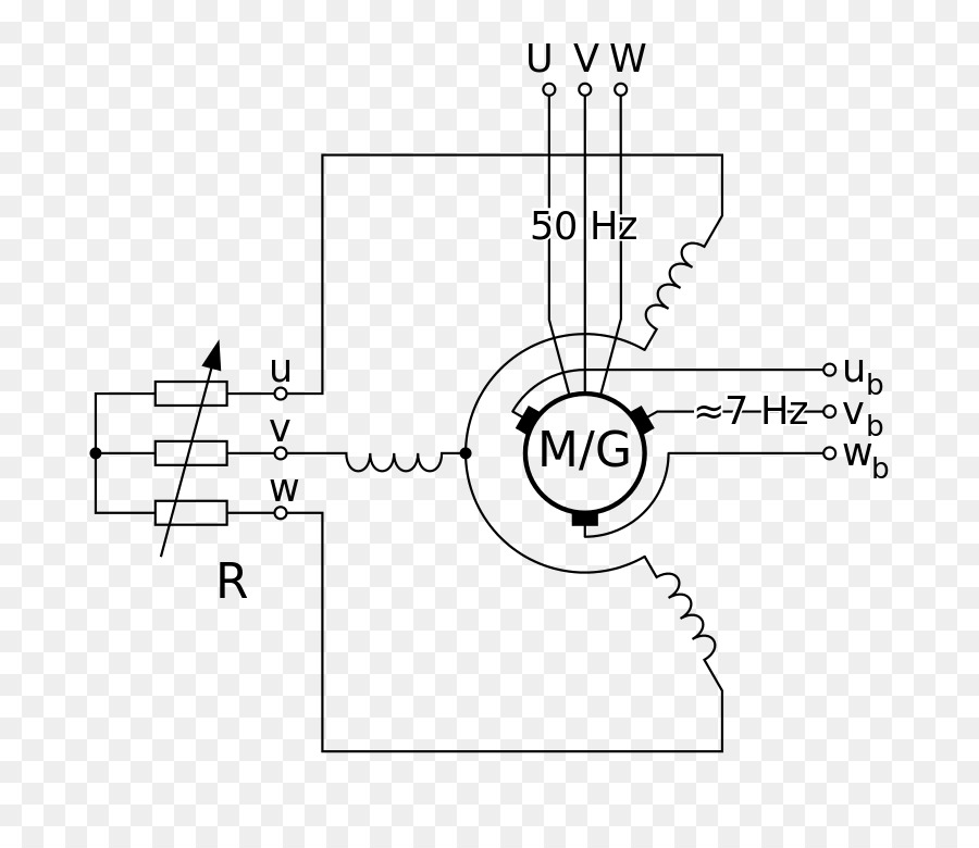 Variable-frequency transformer Engine Wound rotor motor Motor