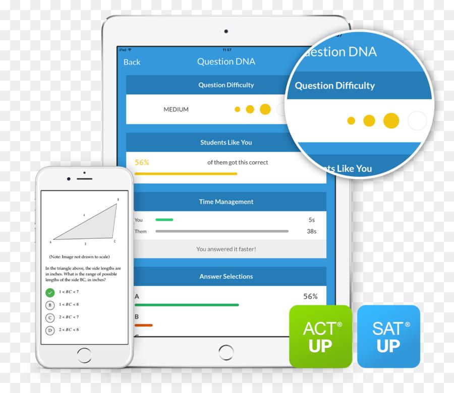 Computer program Brand Web analytics - Smart student png download