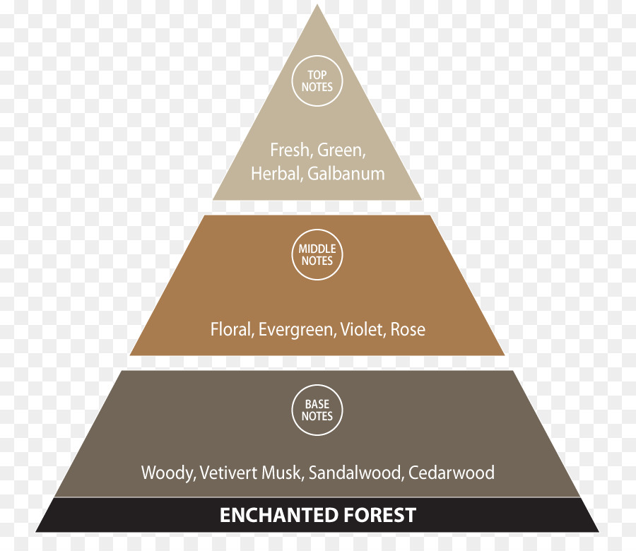 Pyramid Diagram Hierarchy Triangle Chart - pyramid png download