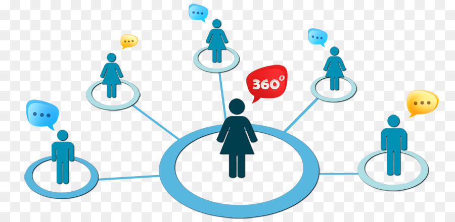 360-degree feedback Performance appraisal Leadership Management - 360 evaluation