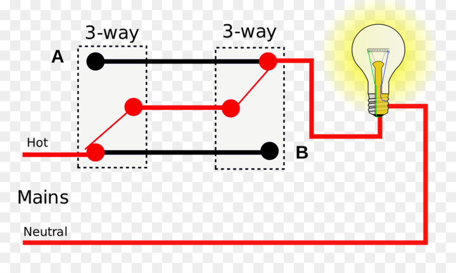 Multiway switching Wiring diagram Electrical Switches Light switch