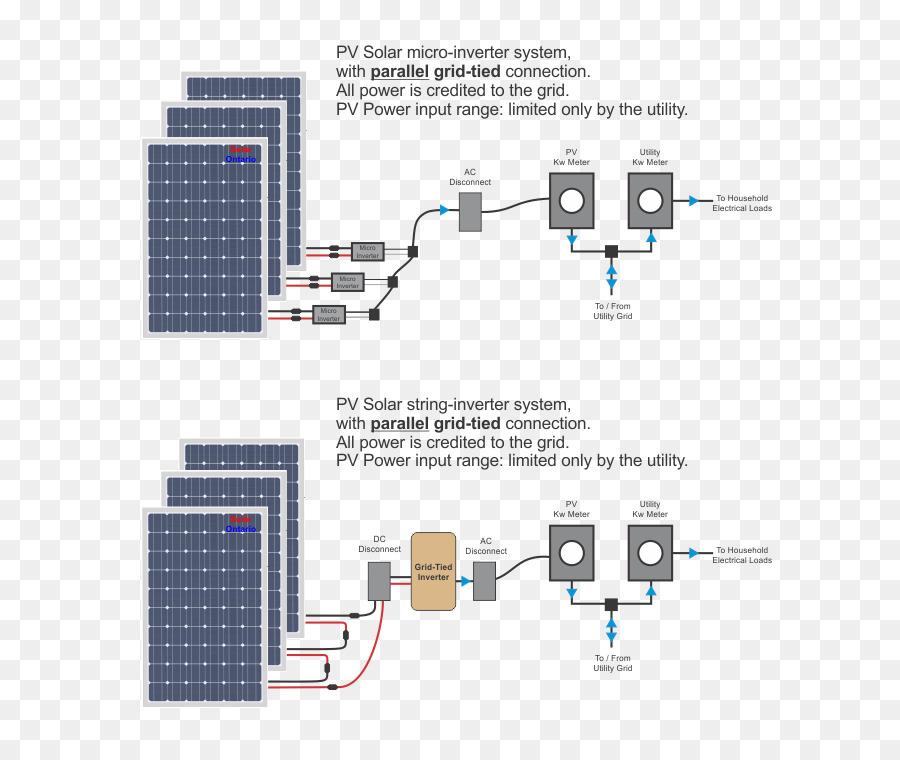 Photovoltaic System Wiring Diagram Free Download - Schema Wiring Diagram