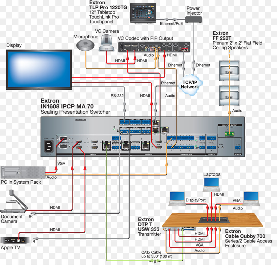 Wiring diagram Electrical Wires  Cable Product Manuals Twisted pair