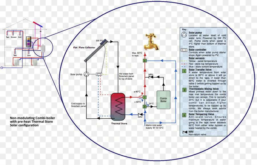 Diagram Boiler Dandang Pipe Plumbing - renewable energy png download