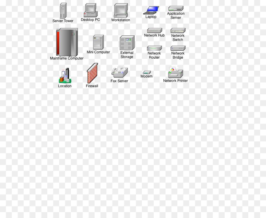 cisco diagrama de red