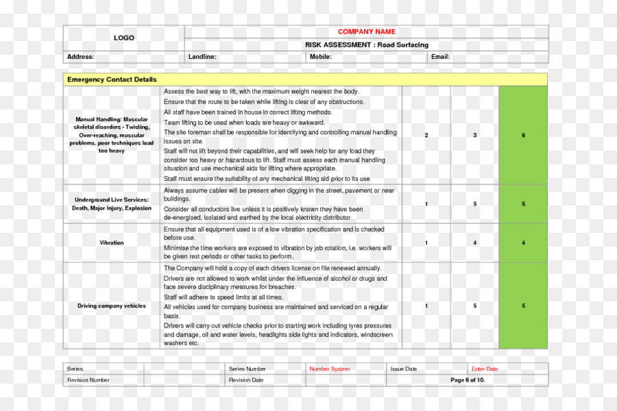Risk assessment Template Risk management Résumé - risk analysis png - Sample Risk Management Resume