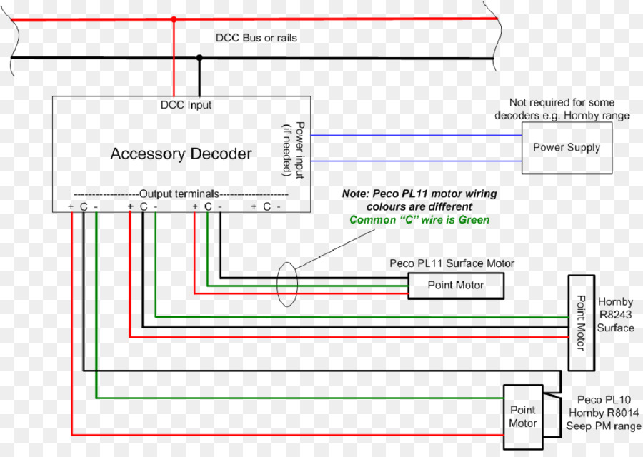 Wiring diagram Digital Command Control Electrical Wires  Cable
